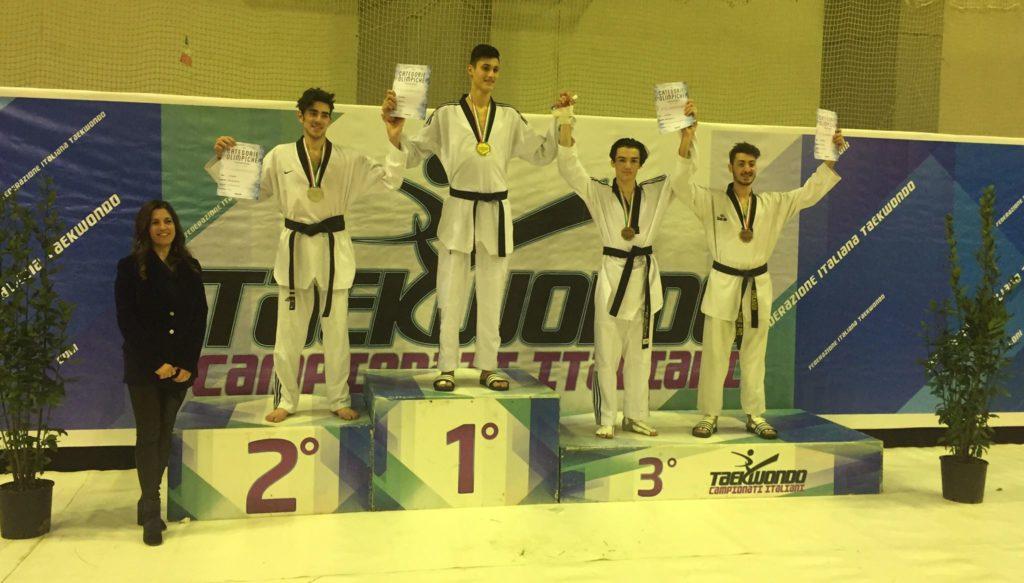 Campionati Italiani – Categorie Olimpiche